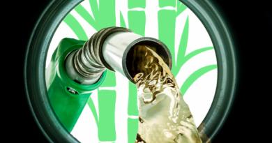 Coronavírus: riscos dos usos inadequados de etanol combustível